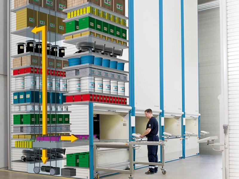 Industrial Vertical Lift (Lean-Lift)