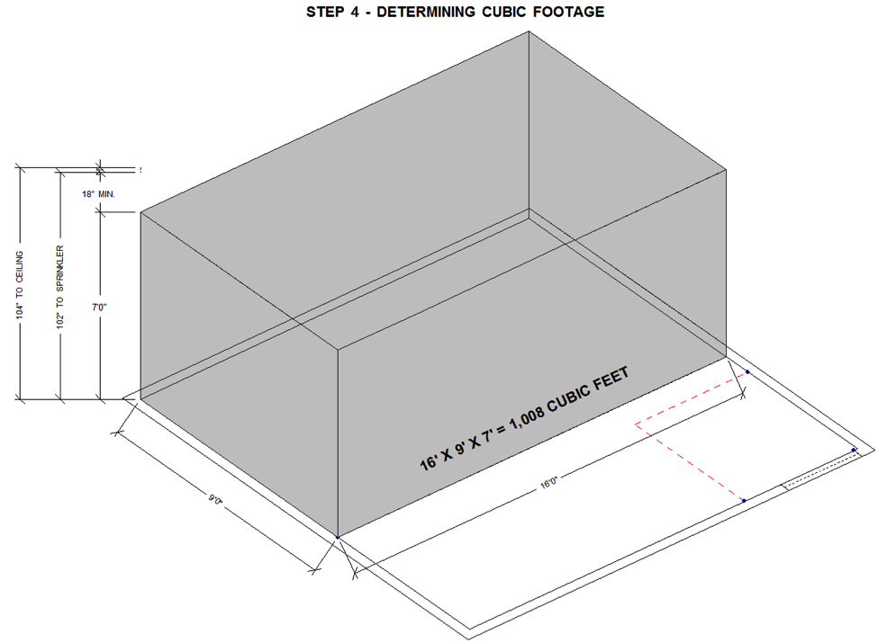 Determining Cubic Footage